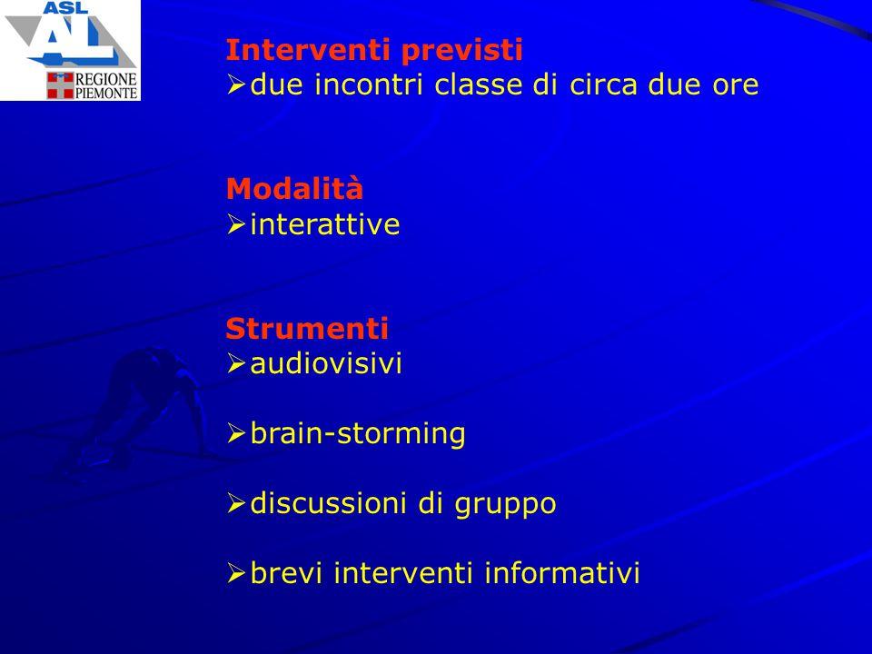 Interventi previsti  due incontri classe di circa due ore Modalità  interattive Strumenti  audiovisivi  brain-storming  discussioni di gruppo  b