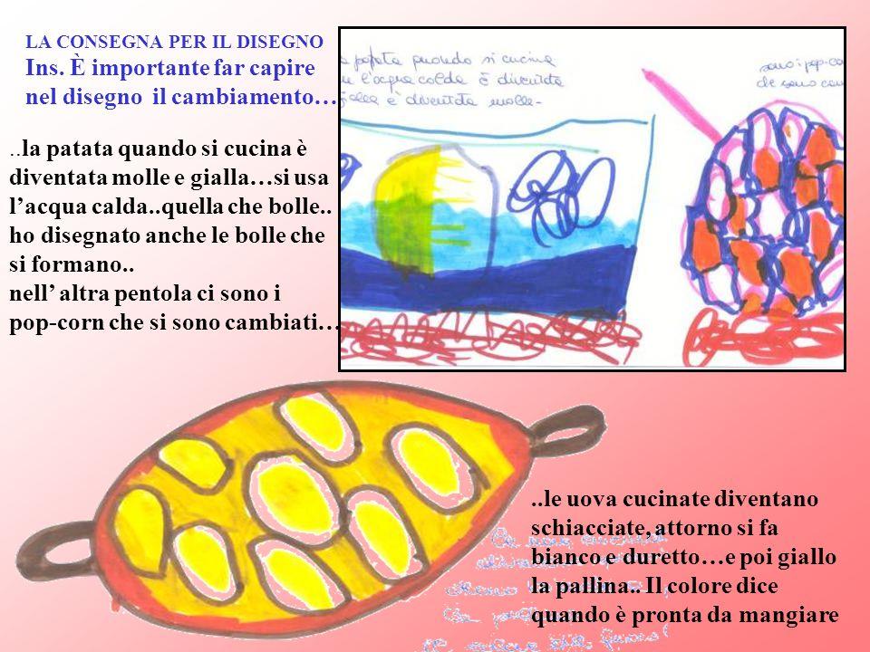 ..la patata quando si cucina è diventata molle e gialla…si usa l'acqua calda..quella che bolle.. ho disegnato anche le bolle che si formano.. nell' al