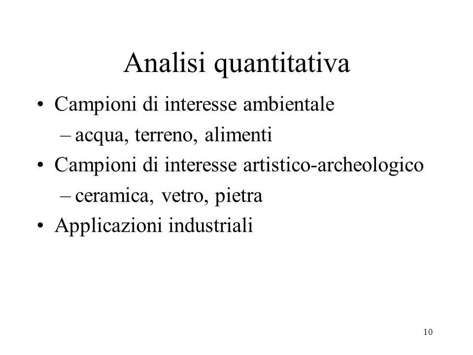 Analisi quantitativa Campioni di interesse ambientale –acqua, terreno, alimenti Campioni di interesse artistico-archeologico –ceramica, vetro, pietra