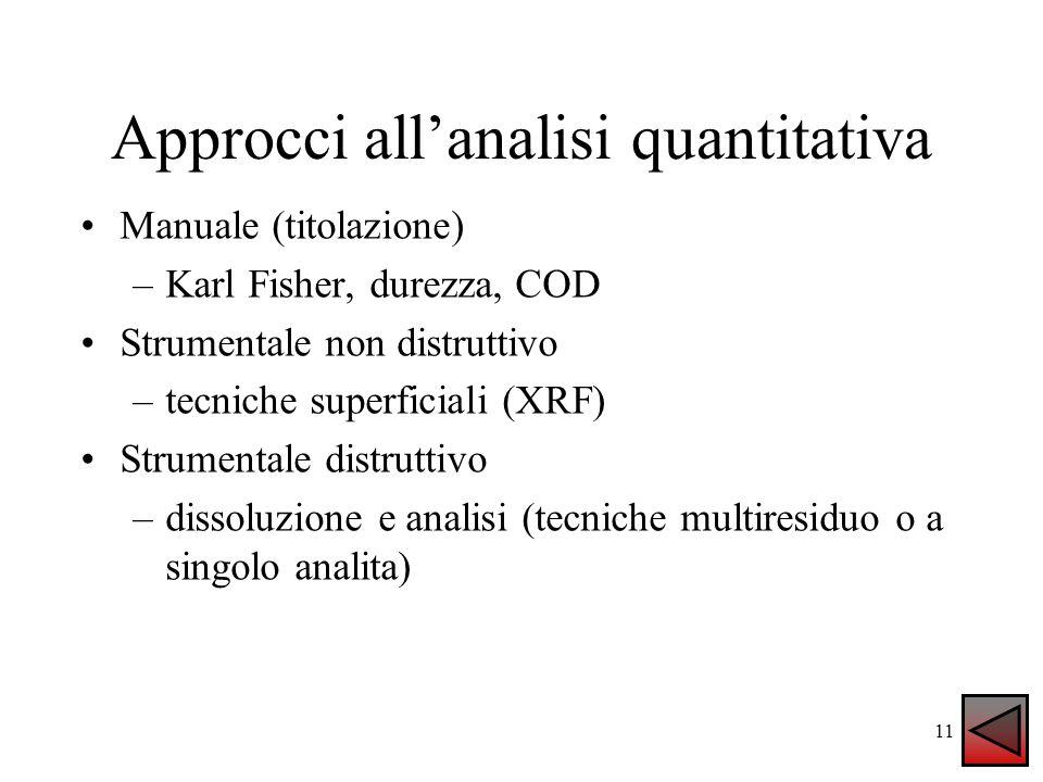 Approcci all'analisi quantitativa Manuale (titolazione) –Karl Fisher, durezza, COD Strumentale non distruttivo –tecniche superficiali (XRF) Strumental