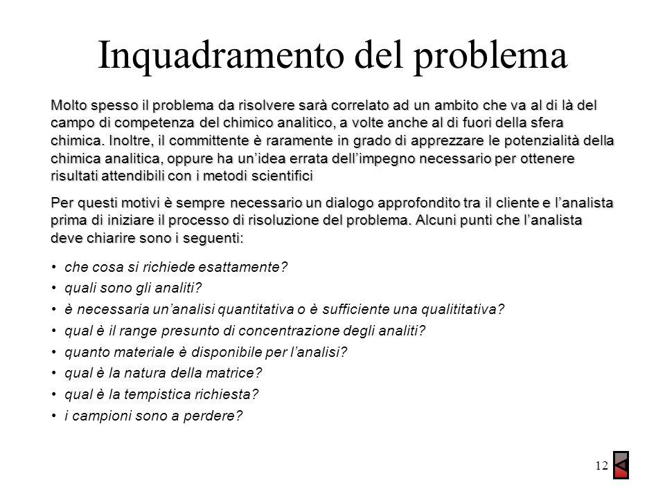 Inquadramento del problema che cosa si richiede esattamente? quali sono gli analiti? è necessaria un'analisi quantitativa o è sufficiente una qualitit