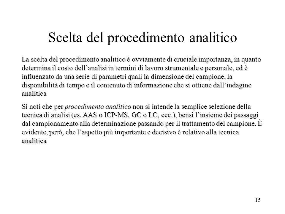 Scelta del procedimento analitico La scelta del procedimento analitico è ovviamente di cruciale importanza, in quanto determina il costo dell'analisi
