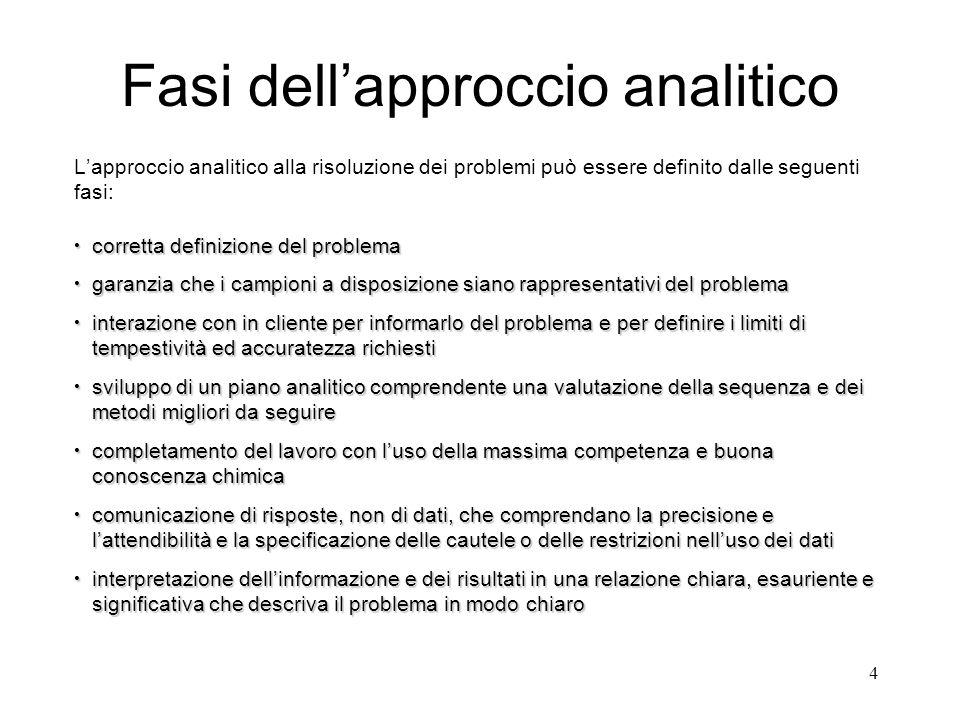 Fasi dell'approccio analitico L'approccio analitico alla risoluzione dei problemi può essere definito dalle seguenti fasi: corretta definizione del pr