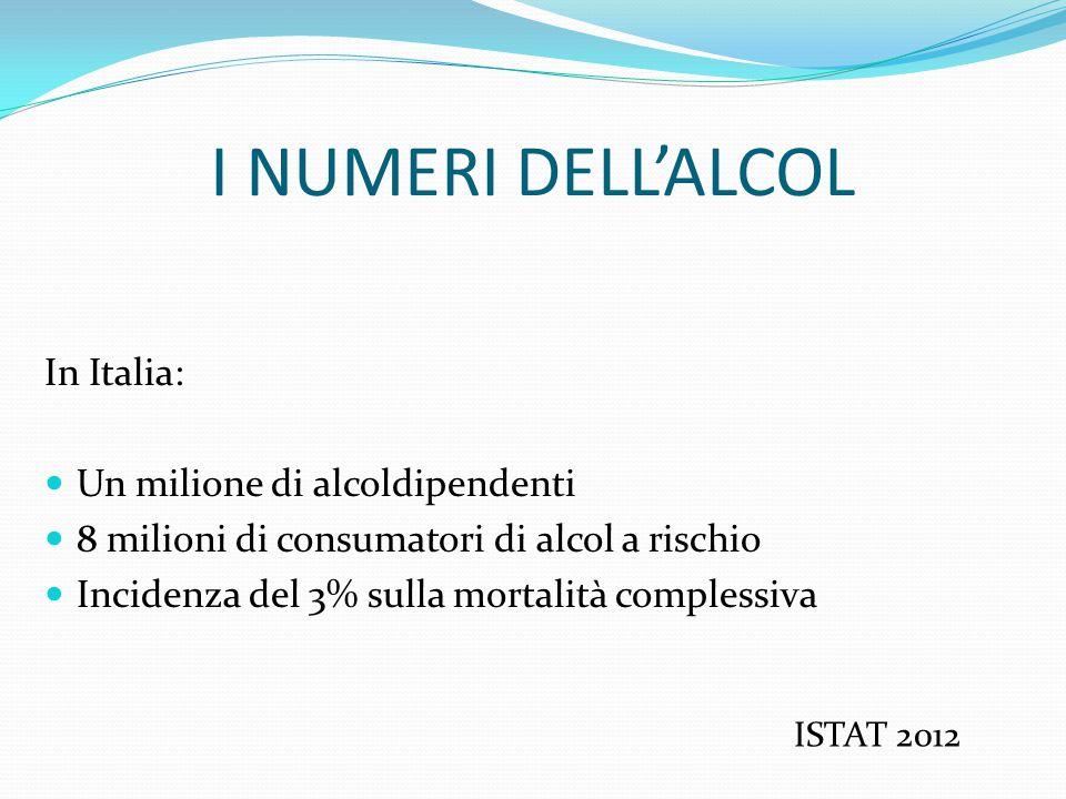 Domanda 12: Reputerebbe utile, per la Sua pratica, la partecipazione ad un incontro di scambio sull'argomento al fine di acquisire facili strumenti sul piano della prevenzione, dell'inquadramento diagnostico e dell'intervento.