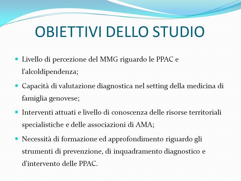 METODOLOGIA Contesto territoriale: Provincia di Genova Campione: 667 MMG ASL 3 genovese e ASL 4 chiavarese Strumento: questionario costituito da 12 item a risposta chiusa distribuito via e-mail