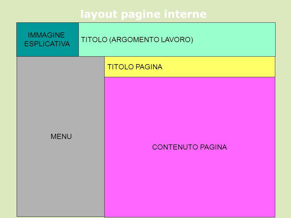 TITOLO (ARGOMENTO LAVORO) MENU CONTENUTO PAGINA IMMAGINE ESPLICATIVA layout pagine interne TITOLO PAGINA