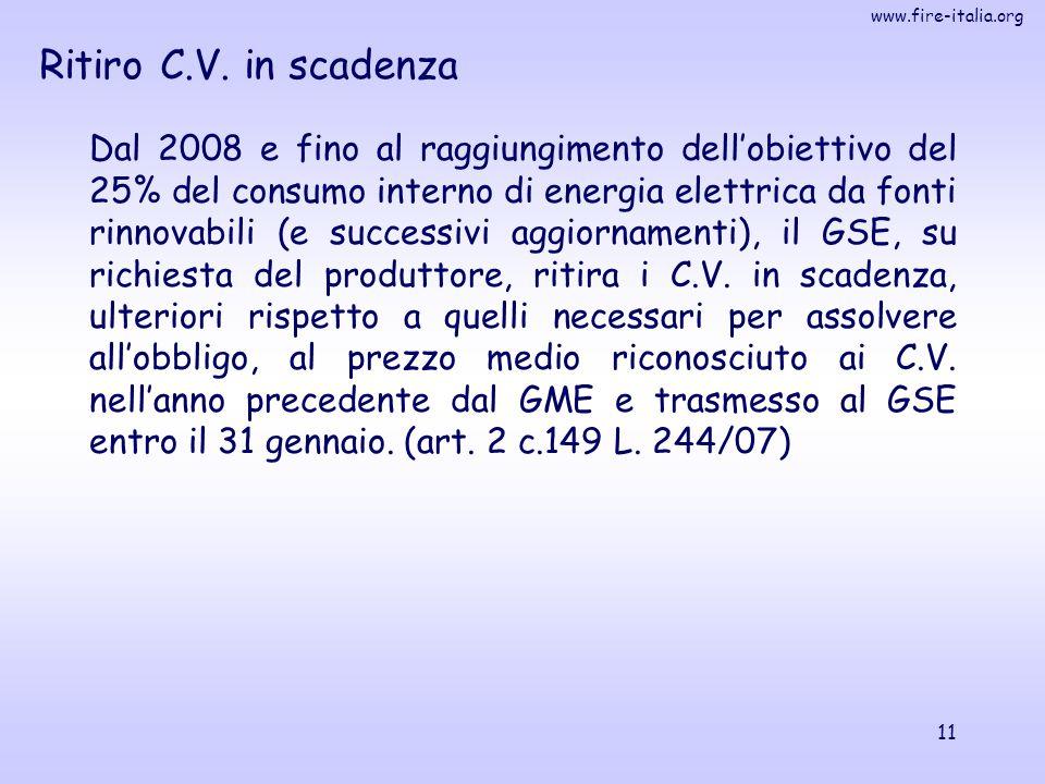 www.fire-italia.org 11 Ritiro C.V.