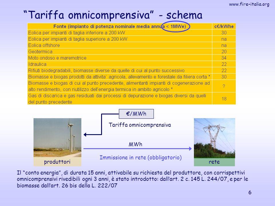 www.fire-italia.org 6 Tariffa omnicomprensiva - schema Immissione in rete (obbligatorio) MWh €/MWh produttorirete Il conto energia , di durata 15 anni, attivabile su richiesta del produttore, con corrispettivi omnicomprensivi rivedibili ogni 3 anni, è stato introdotto: dall'art.
