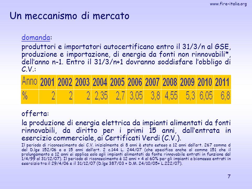 www.fire-italia.org 8 Valore di mercato dei CV A partire dal 2008, i C.V.