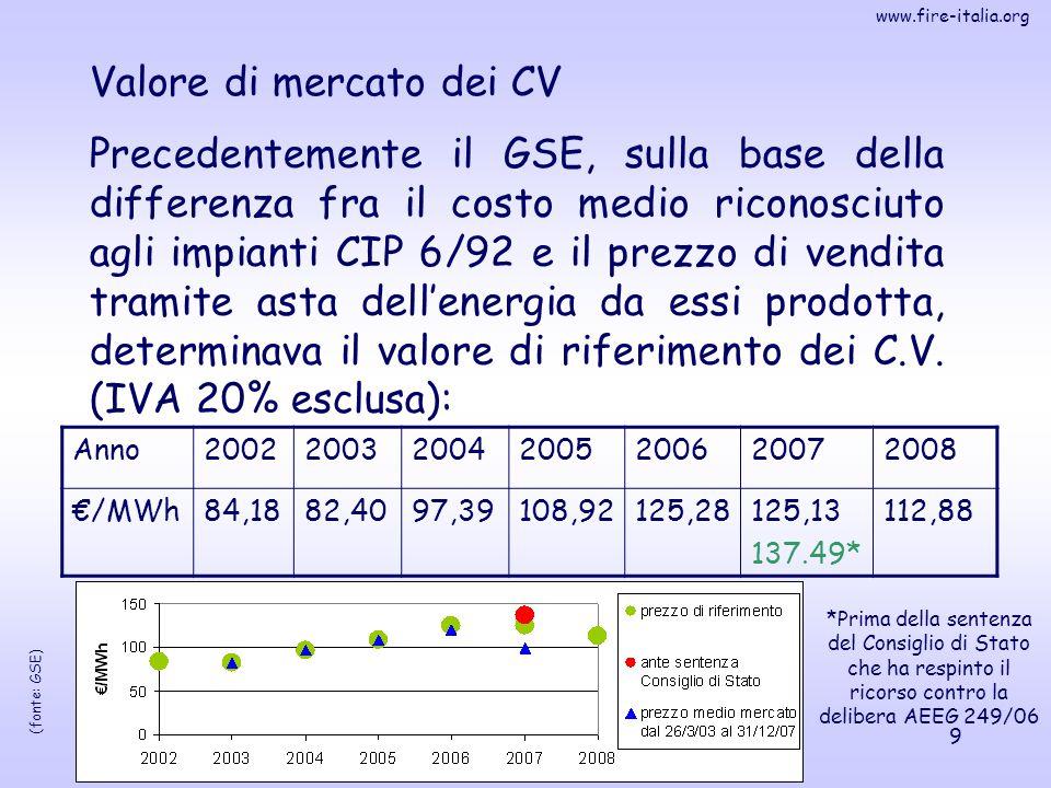 www.fire-italia.org 9 Valore di mercato dei CV Precedentemente il GSE, sulla base della differenza fra il costo medio riconosciuto agli impianti CIP 6/92 e il prezzo di vendita tramite asta dell'energia da essi prodotta, determinava il valore di riferimento dei C.V.