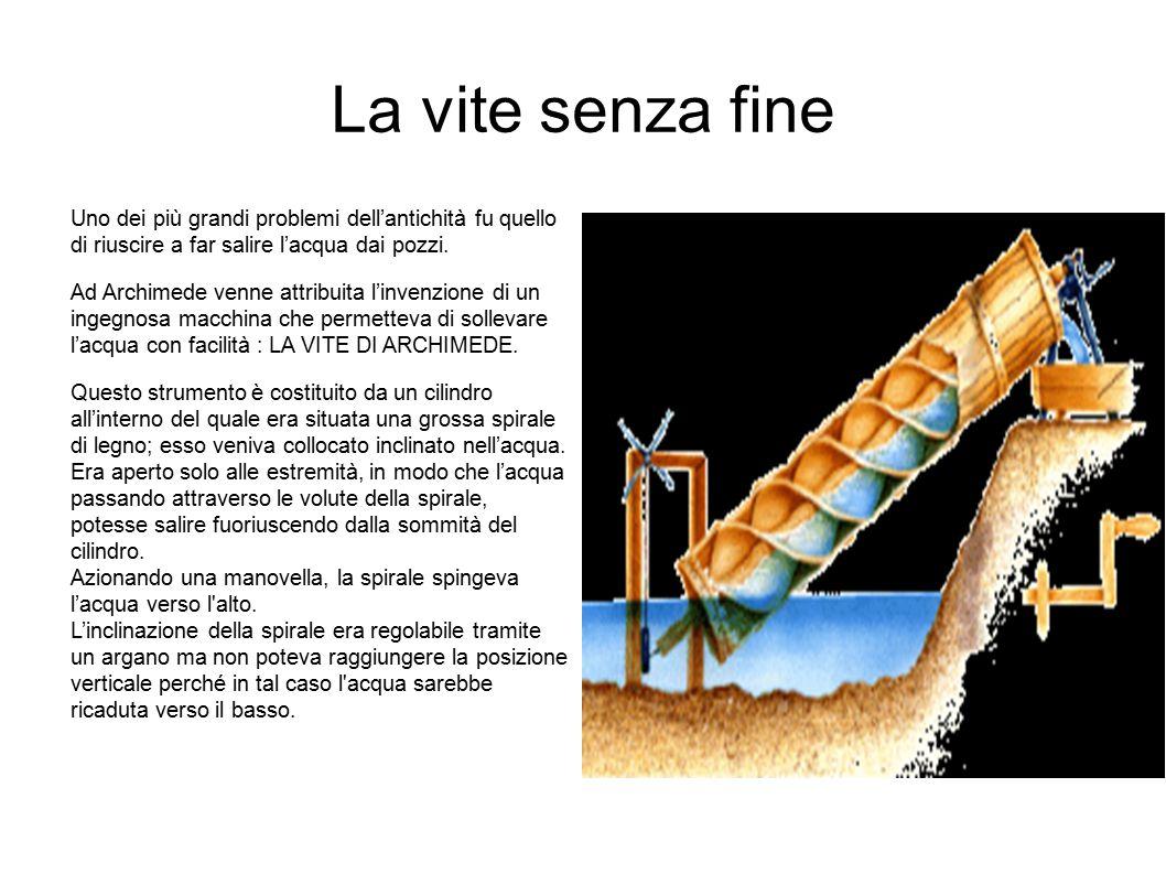 La vite senza fine Uno dei più grandi problemi dell'antichità fu quello di riuscire a far salire l'acqua dai pozzi. Ad Archimede venne attribuita l'in