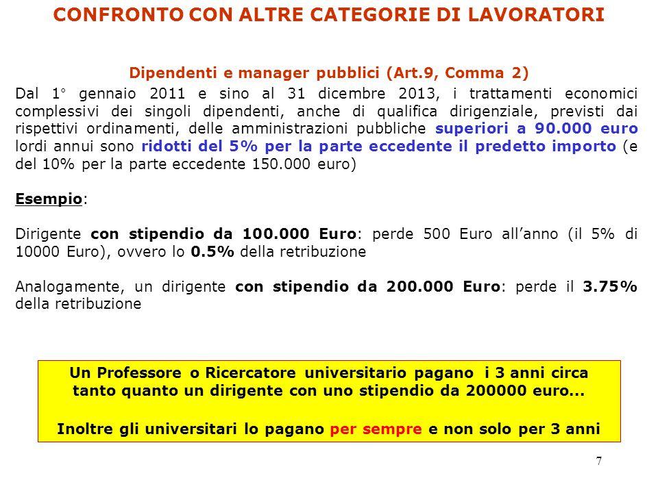 7 Dal 1° gennaio 2011 e sino al 31 dicembre 2013, i trattamenti economici complessivi dei singoli dipendenti, anche di qualifica dirigenziale, previsti dai rispettivi ordinamenti, delle amministrazioni pubbliche superiori a 90.000 euro lordi annui sono ridotti del 5% per la parte eccedente il predetto importo (e del 10% per la parte eccedente 150.000 euro) Esempio: Dirigente con stipendio da 100.000 Euro: perde 500 Euro all'anno (il 5% di 10000 Euro), ovvero lo 0.5% della retribuzione Analogamente, un dirigente con stipendio da 200.000 Euro: perde il 3.75% della retribuzione Dipendenti e manager pubblici (Art.9, Comma 2) Un Professore o Ricercatore universitario pagano i 3 anni circa tanto quanto un dirigente con uno stipendio da 200000 euro...