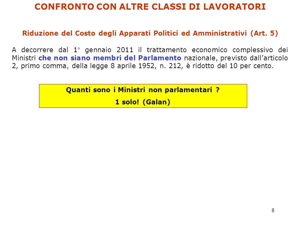 9 il Sole24ore, 28.6.2010, Nelle università più tagli agli stipendi dei giovani docenti ( http://www.ilsole24ore.com/art/notizie/2010-06-28/nelle-universita-tagli-stipendi-080100.shtml?uuid=AYgVZ12B ) sito web CNU – sede di Bari, a cura di Alberto Pagliarini (http://alpaglia.xoom.it//alberto_pagliarini/TAB2010Aumento3e09percento.htm) pagina WEB Fausto Spoto (UNIVR) (http://profs.sci.univr.it/~spoto/manovra2010/manovra.html) RIFERIMENTI E TABELLE SULL'ARGOMENTO
