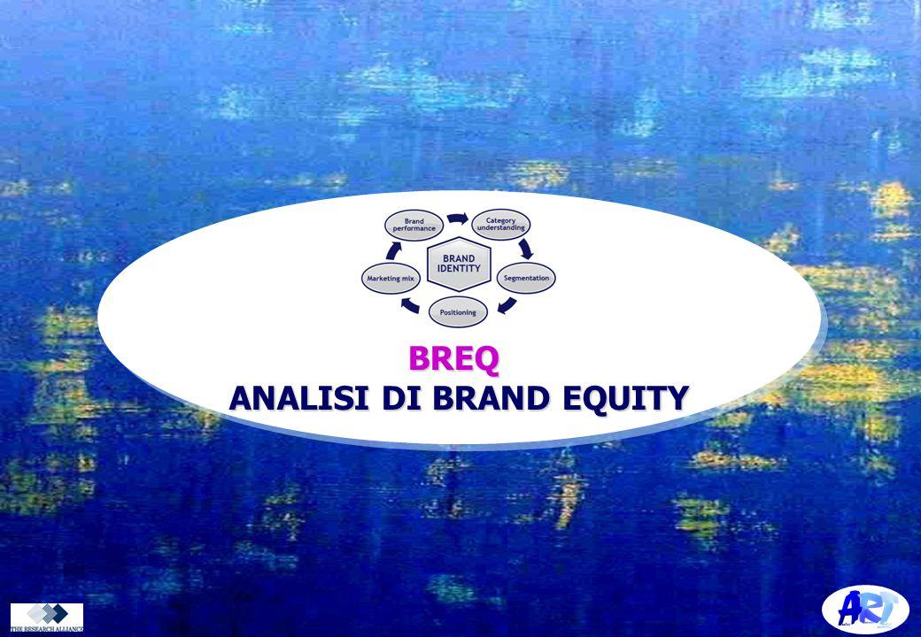 BREQ ANALISI DI BRAND EQUITY BREQ