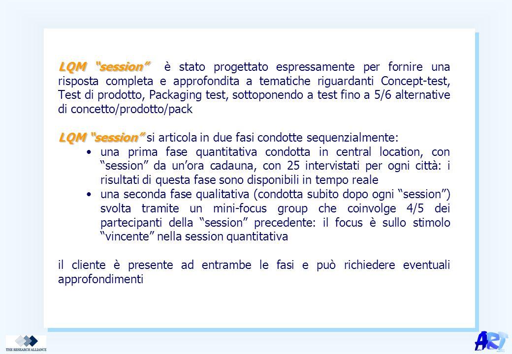 """LQM """"session"""" LQM """"session"""" è stato progettato espressamente per fornire una risposta completa e approfondita a tematiche riguardanti Concept-test, Te"""