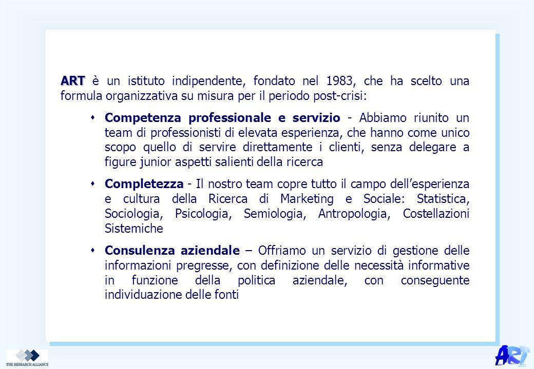  Flessibilità - Gestiamo ricerche di ogni tipo e dimensione, o tramite il nostro reparto field di elevata qualità (C.A.T.I.