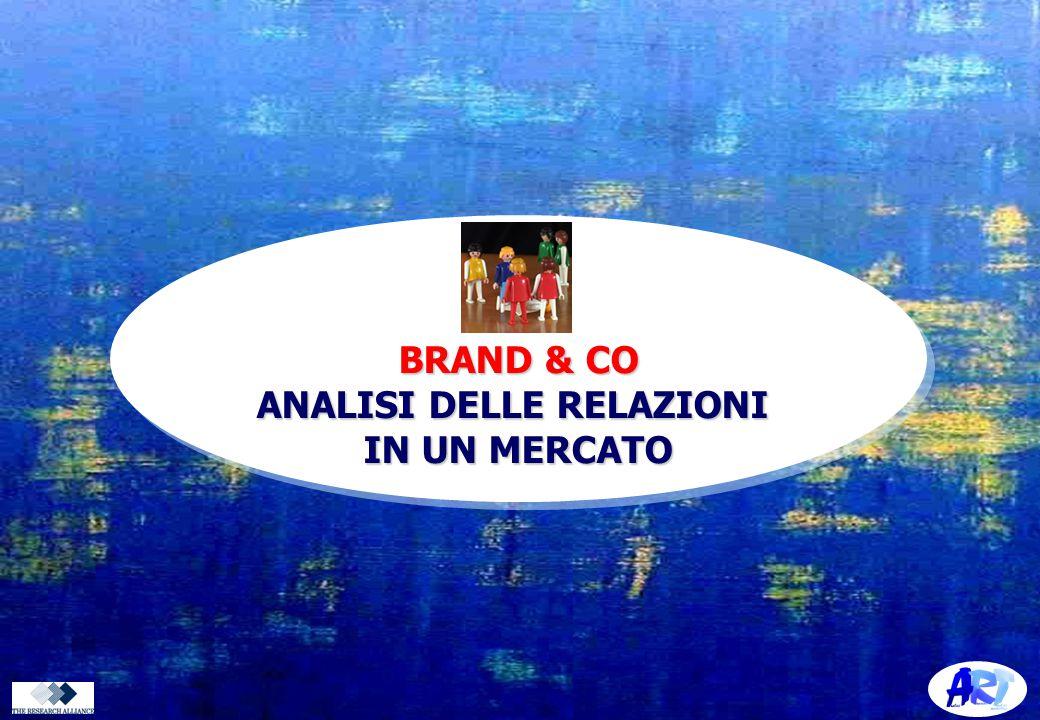 BRAND & CO ANALISI DELLE RELAZIONI IN UN MERCATO BRAND & CO ANALISI DELLE RELAZIONI IN UN MERCATO