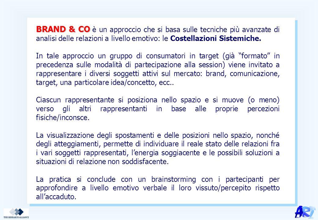 BRAND & CO BRAND & CO è un approccio che si basa sulle tecniche più avanzate di analisi delle relazioni a livello emotivo: le Costellazioni Sistemiche