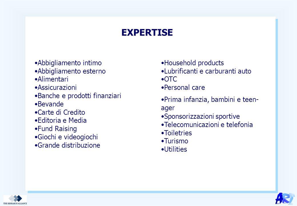 session ANALISI INTEGRATA DI CONCEPT/PACK/PRODUCTsession CONCEPT/PACK/PRODUCT