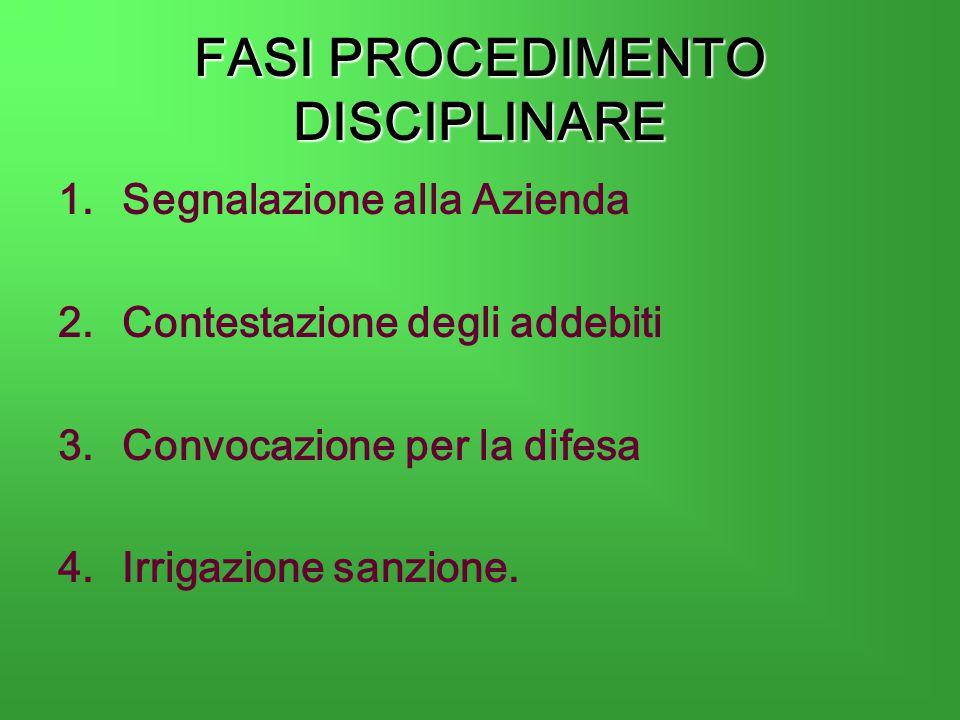 FASI PROCEDIMENTO DISCIPLINARE 1.Segnalazione alla Azienda 2.Contestazione degli addebiti 3.Convocazione per la difesa 4.Irrigazione sanzione.