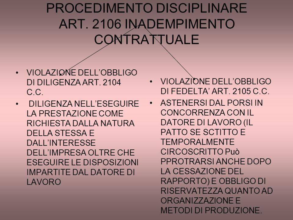 PROCEDIMENTO DISCIPLINARE ART. 2106 INADEMPIMENTO CONTRATTUALE VIOLAZIONE DELL'OBBLIGO DI DILIGENZA ART. 2104 C.C. DILIGENZA NELL'ESEGUIRE LA PRESTAZI