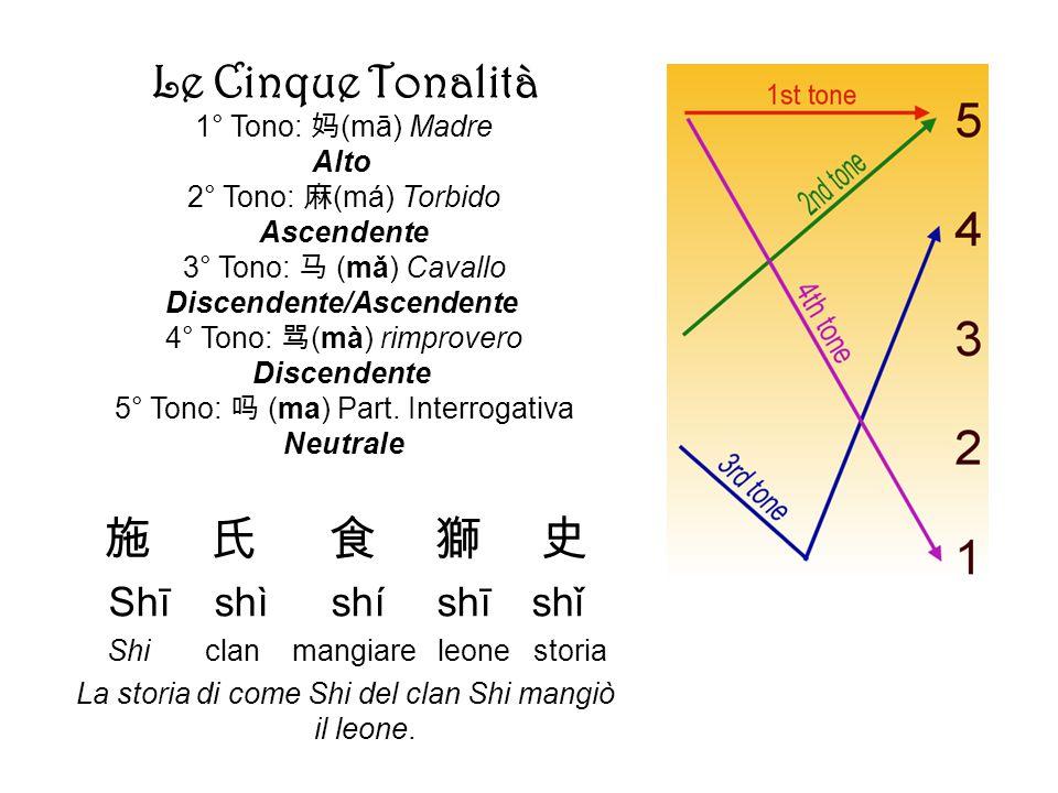 施氏 食 獅 史 Shīshì shí shīshǐ Shi clan mangiare leone storia La storia di come Shi del clan Shi mangiò il leone. Le Cinque Tonalità 1° Tono: 妈 (mā) Madre