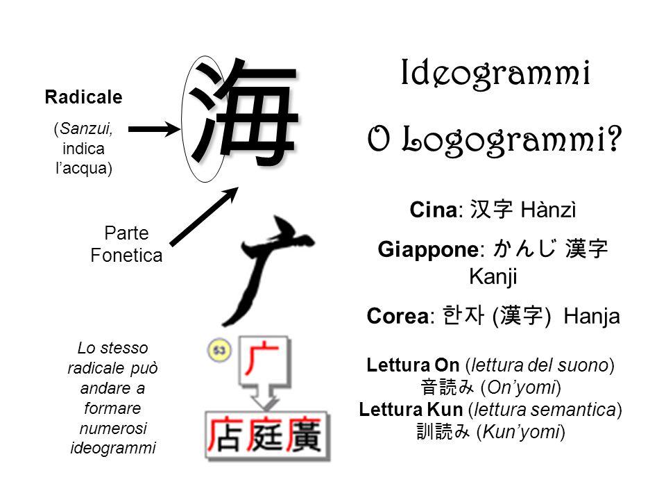 Ideogrammi O Logogrammi? Cina: 汉字 Hànzì Giappone: かんじ 漢字 Kanji Corea: 한자 ( 漢字 ) Hanja 海 Radicale (Sanzui, indica l'acqua) Parte Fonetica Lettura On (l
