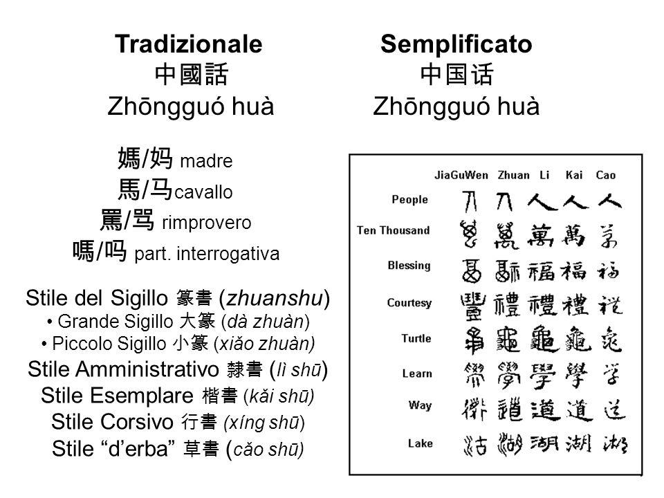 Stile del Sigillo 篆書 (zhuanshu) Grande Sigillo 大篆 (dà zhuàn) Piccolo Sigillo 小篆 (xiǎo zhuàn) Stile Amministrativo 隸書 ( lì shū ) Stile Esemplare 楷書 (kǎ