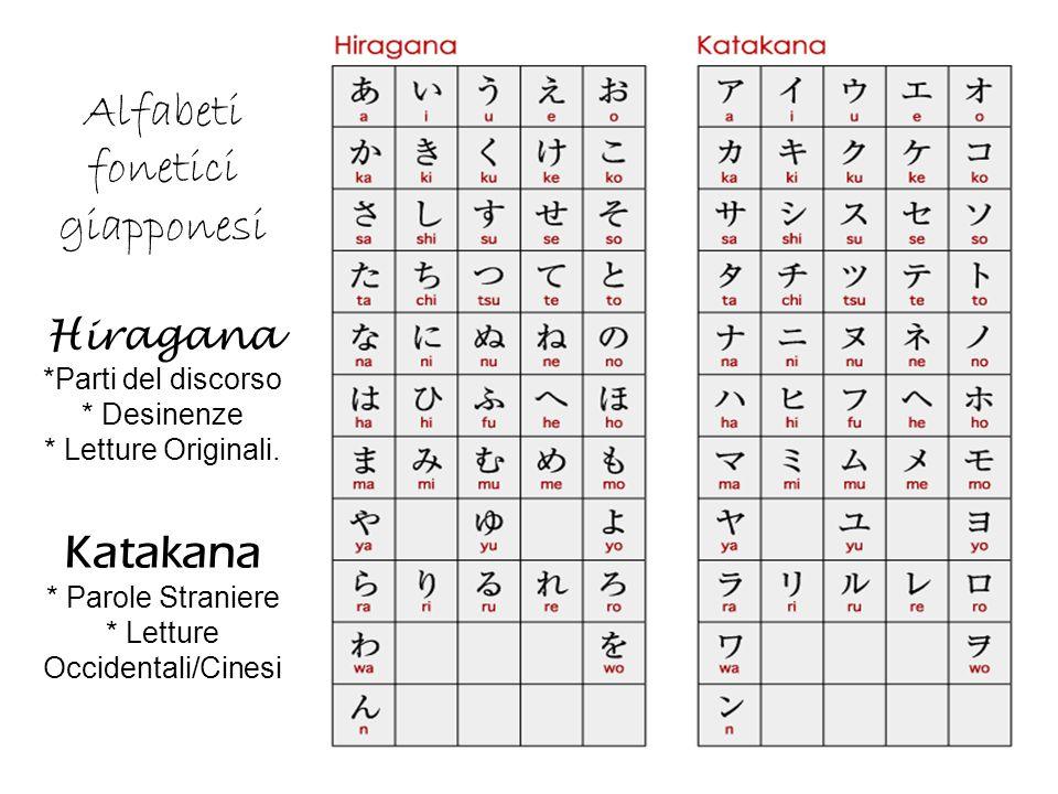 Alfabeti fonetici giapponesi Hiragana *Parti del discorso * Desinenze * Letture Originali. Katakana * Parole Straniere * Letture Occidentali/Cinesi