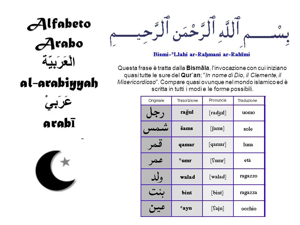 AlfabetoArabo الْعَرَبيّة al-arabiyyah عَرَبيْ arab ī Questa frase è tratta dalla Bismāla, l'invocazione con cui iniziano quasi tutte le sure del Qur`