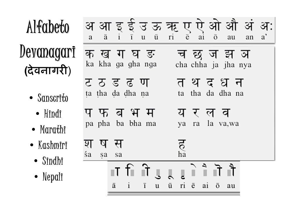 AlfabetoDevanagari ( देवनागरी ) Sanscrito Hindi Marathi Kashmiri Sindhi Nepali