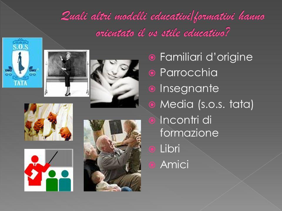  Familiari d'origine  Parrocchia  Insegnante  Media (s.o.s.