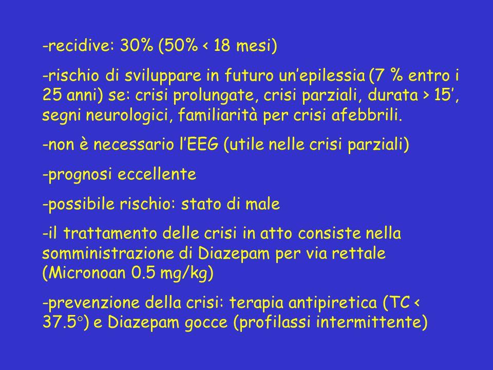 -recidive: 30% (50% < 18 mesi) -rischio di sviluppare in futuro un'epilessia (7 % entro i 25 anni) se: crisi prolungate, crisi parziali, durata > 15',