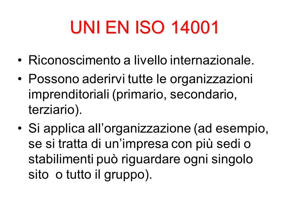 UNI EN ISO 14001 Riconoscimento a livello internazionale.