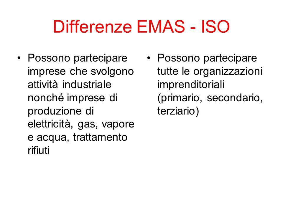 Differenze EMAS - ISO Possono partecipare imprese che svolgono attività industriale nonché imprese di produzione di elettricità, gas, vapore e acqua, trattamento rifiuti Possono partecipare tutte le organizzazioni imprenditoriali (primario, secondario, terziario)