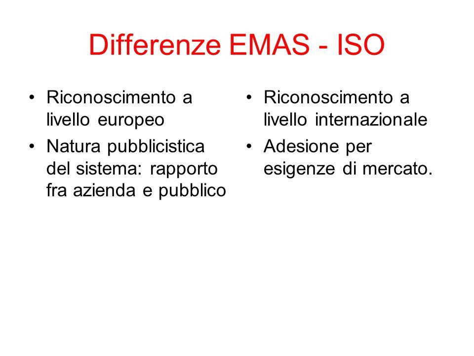 Differenze EMAS - ISO Riconoscimento a livello europeo Natura pubblicistica del sistema: rapporto fra azienda e pubblico Riconoscimento a livello internazionale Adesione per esigenze di mercato.