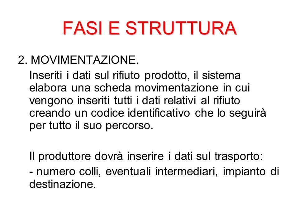 FASI E STRUTTURA 2. MOVIMENTAZIONE.