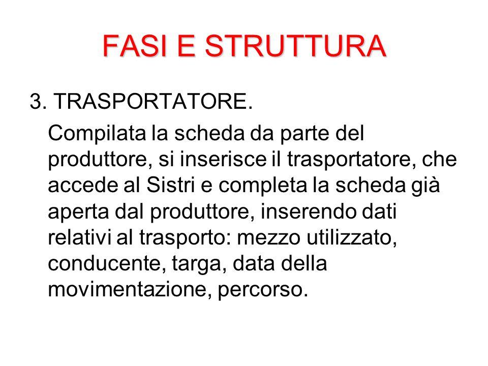 FASI E STRUTTURA 3. TRASPORTATORE.