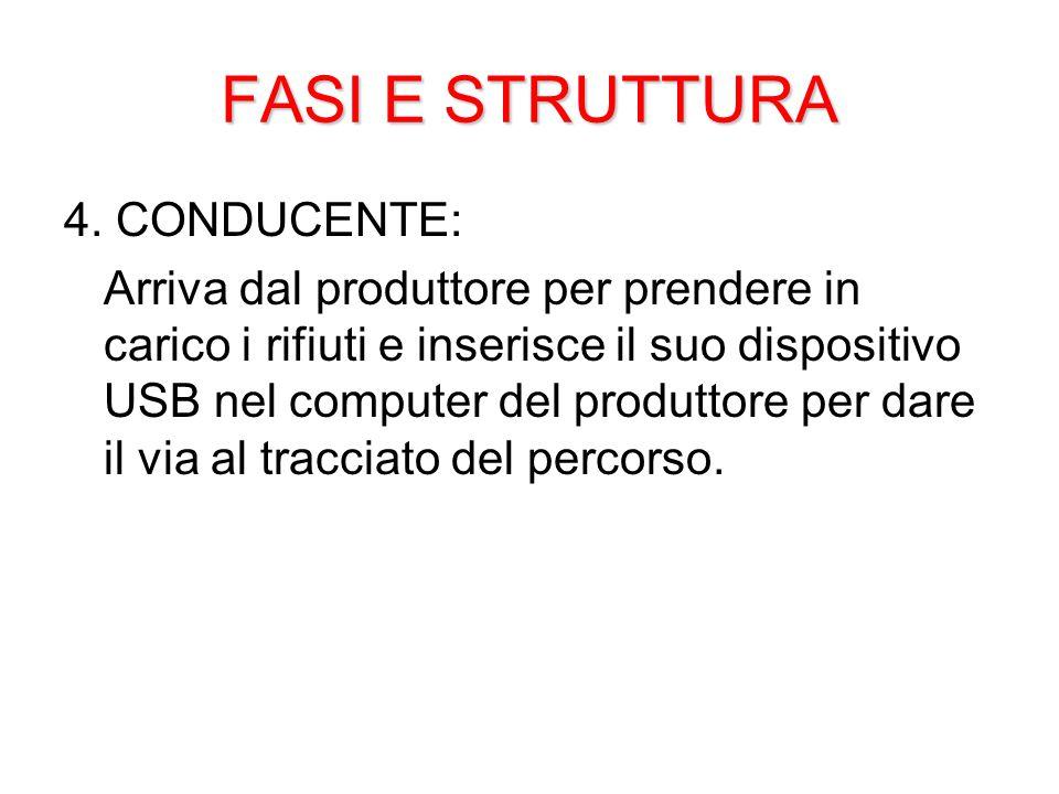 FASI E STRUTTURA 4.