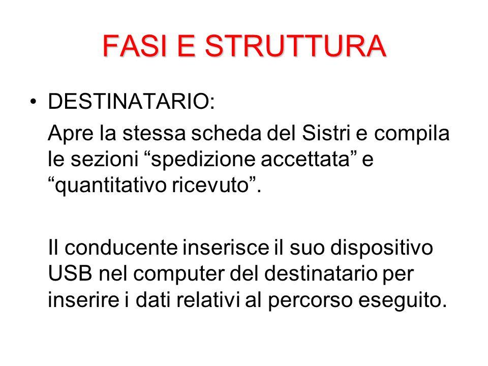 FASI E STRUTTURA DESTINATARIO: Apre la stessa scheda del Sistri e compila le sezioni spedizione accettata e quantitativo ricevuto .