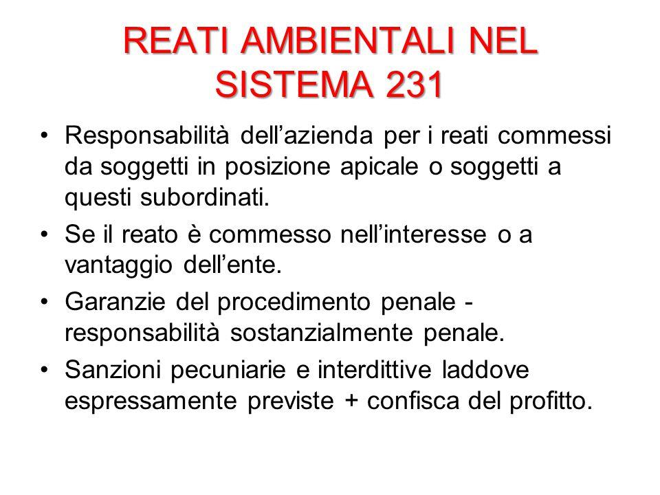 REATI AMBIENTALI NEL SISTEMA 231 Responsabilità dell'azienda per i reati commessi da soggetti in posizione apicale o soggetti a questi subordinati.