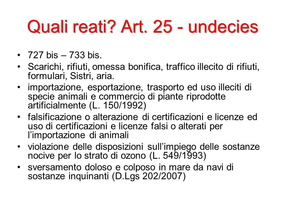 Quali reati.Art. 25 - undecies 727 bis – 733 bis.