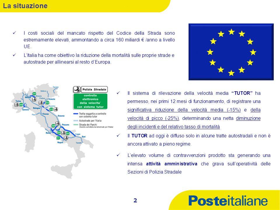 2 I costi sociali del mancato rispetto del Codice della Strada sono estremamente elevati, ammontando a circa 160 miliardi € /anno a livello UE.