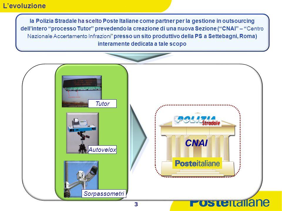 4 Sede CNAI CNAI A Sede del CNAI Ministero Interno- Polizia Stradale Via Salaria, 1420, 00138 Roma