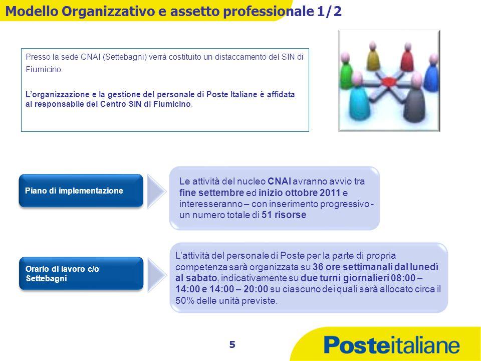 5 Modello Organizzativo e assetto professionale 1/2 Presso la sede CNAI (Settebagni) verrà costituito un distaccamento del SIN di Fiumicino.