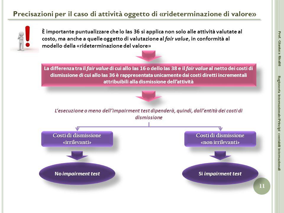 Precisazioni per il caso di attività oggetto di «rideterminazione di valore» Prof. Gianluca Risaliti 11 Ragioneria Internazionale/Principi contabili i