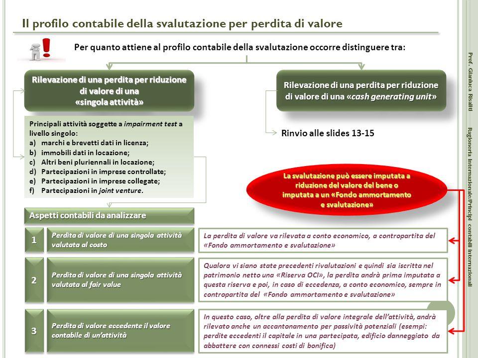 Il profilo contabile della svalutazione per perdita di valore Prof. Gianluca Risaliti 12 Ragioneria Internazionale/Principi contabili internazionali P