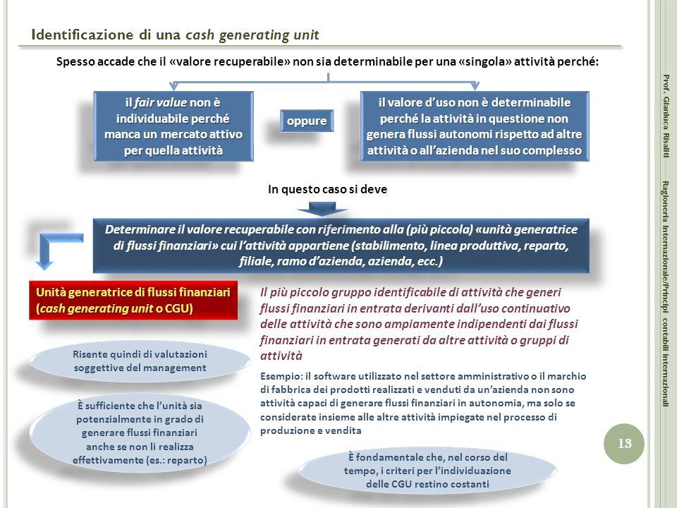 Identificazione di una cash generating unit Prof. Gianluca Risaliti 13 Ragioneria Internazionale/Principi contabili internazionali Spesso accade che i