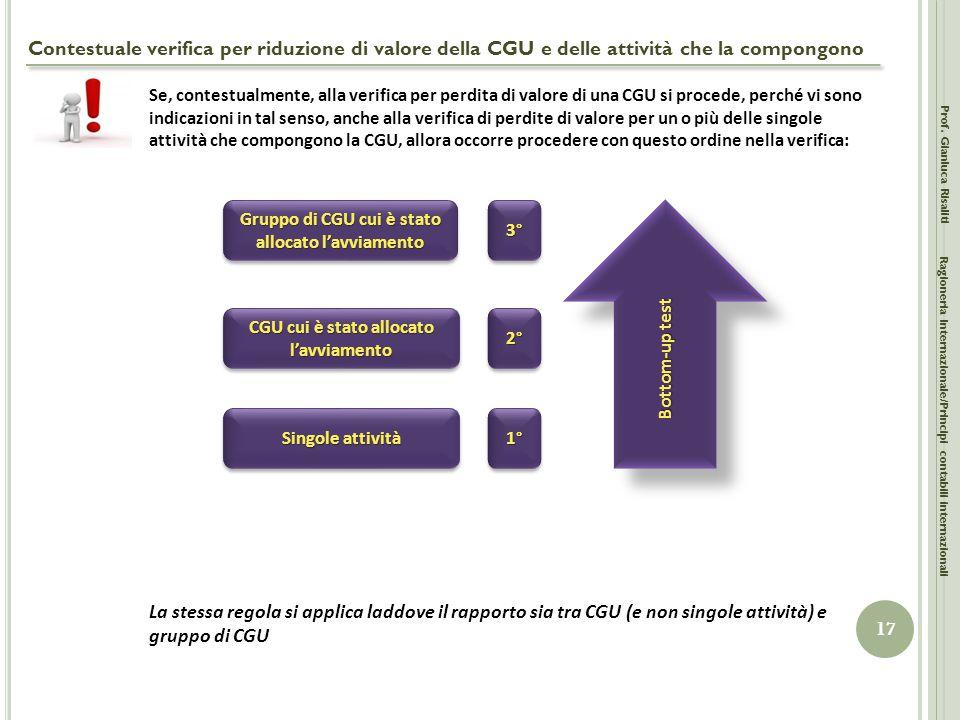 Contestuale verifica per riduzione di valore della CGU e delle attività che la compongono Prof. Gianluca Risaliti 17 Ragioneria Internazionale/Princip