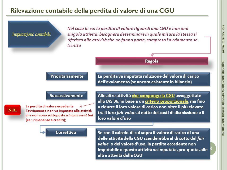 Rilevazione contabile della perdita di valore di una CGU Prof. Gianluca Risaliti 18 Ragioneria Internazionale/Principi contabili internazionali Imputa